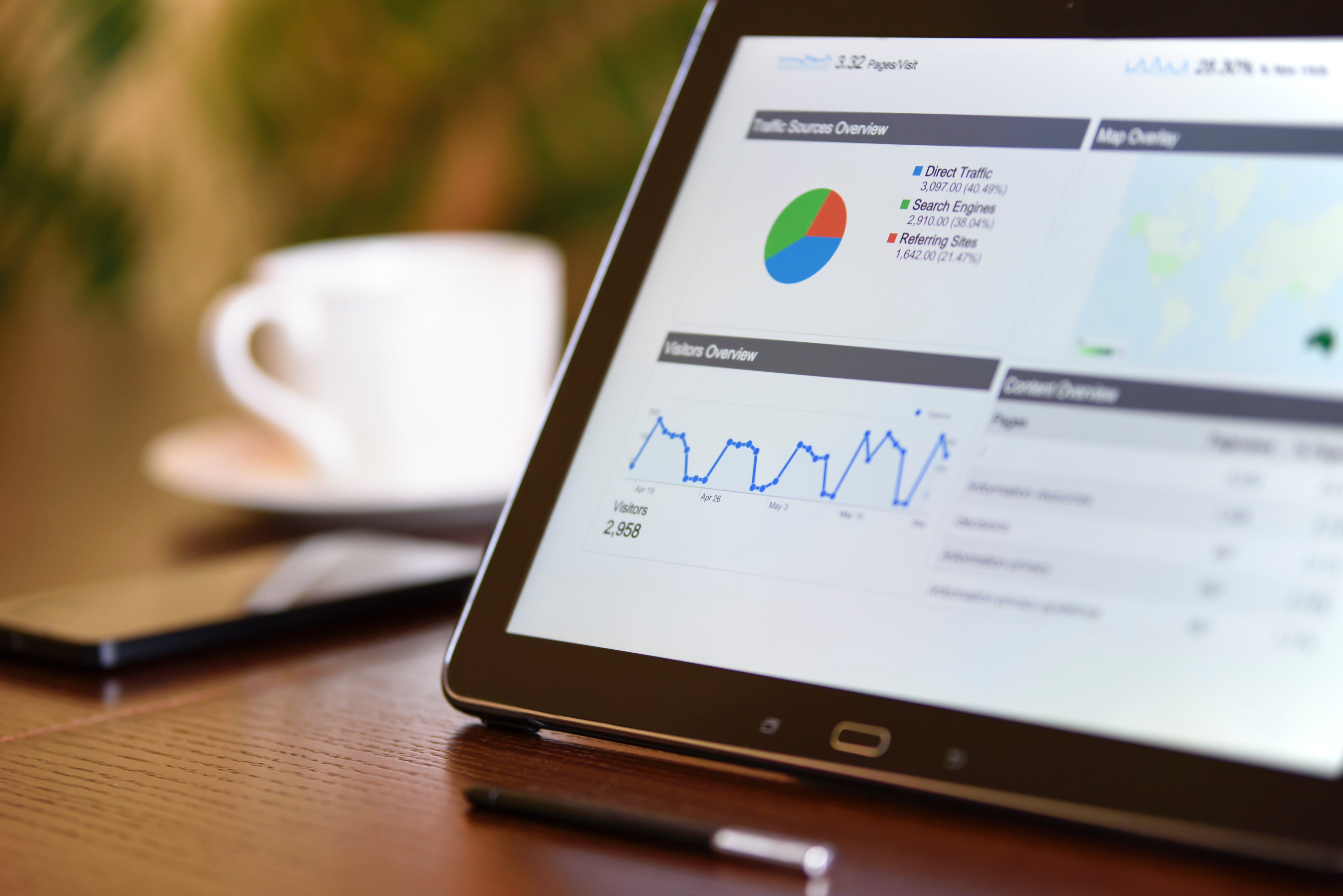 Google Adwords - Analytics
